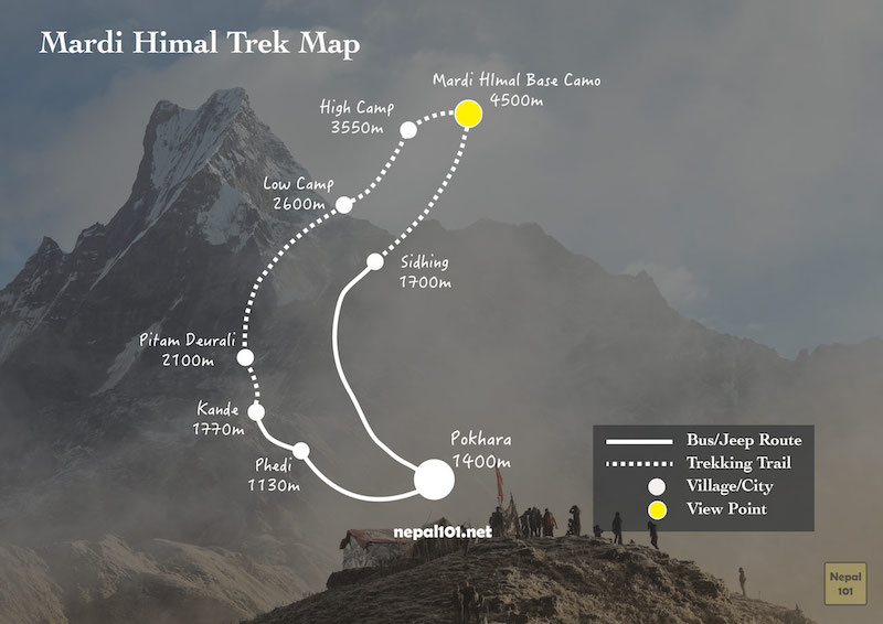 Mardi Himal Trek Map
